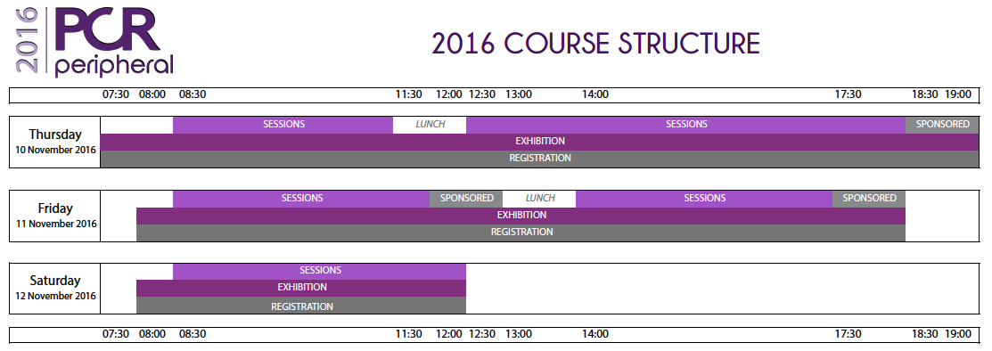 PCR Peripheral 2016: course structure