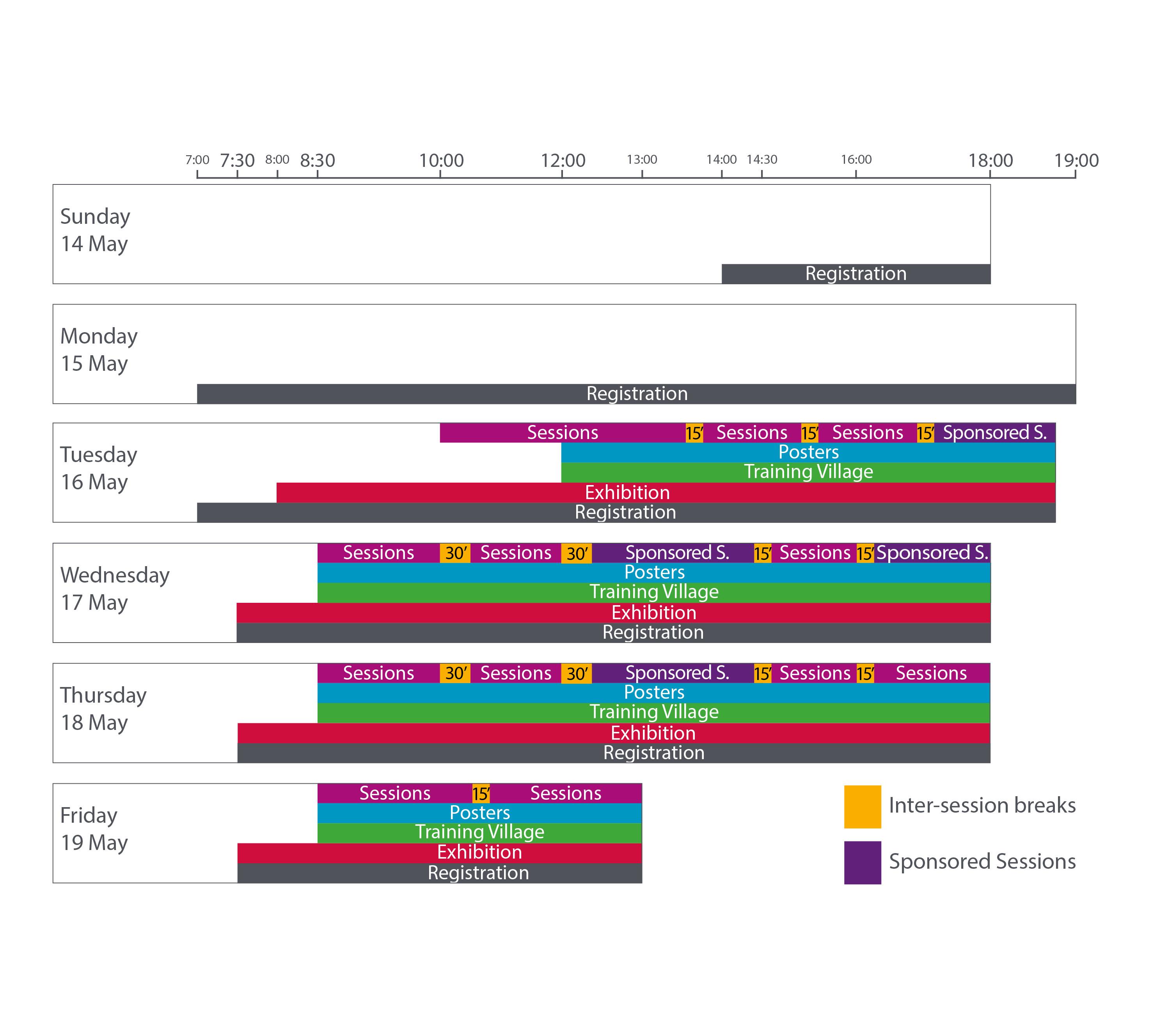 EuroPCR 2017 Course Structure