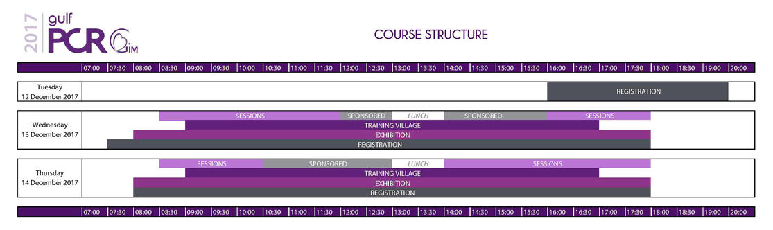 GulfPCR 2017 Course Structure